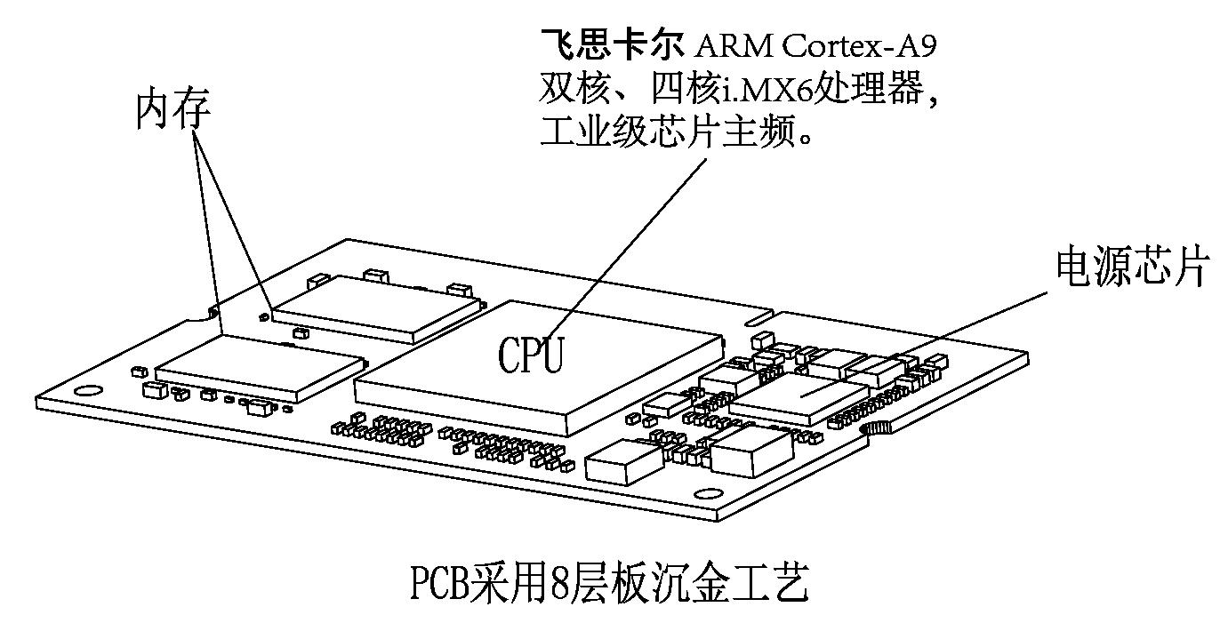 rs485核心板电路图